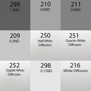 Набор №4 просветные гелевые фильтры 30x30 см Fotokvant DIFFUSION Kit (9008)